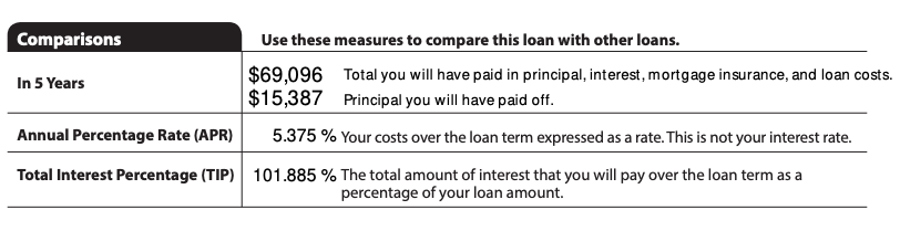 Loan estimate |  See comparisons and other considerations on page 3