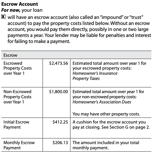 Closing Disclosure |  See loan disclosures, including your escrow account details on page 4